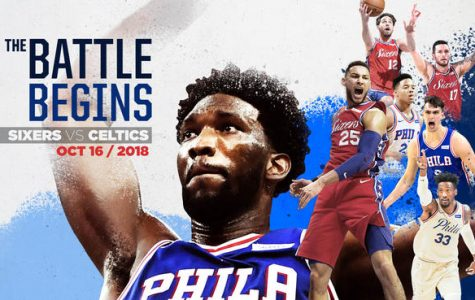 NBA Opening Day Review